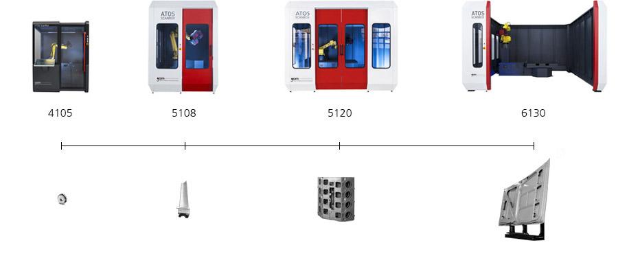 upgrade_atos_scanbox_partspectrum